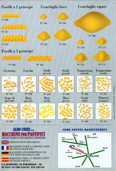 Catalogo formati di pasta trafilati