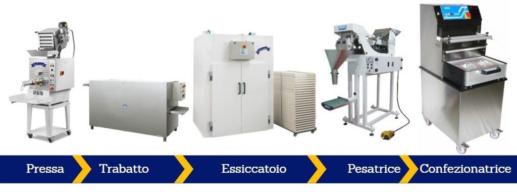 Processo produzione pasta secca